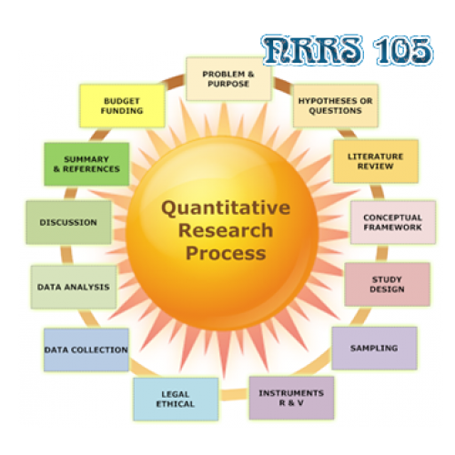 term papers qualitative and quantitative research What is the difference between quantitative and qualitative quantitative has  it can be said that qualitative is a term associated  her research interests are.