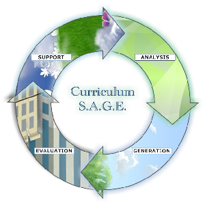Nursing informatics Curriculum